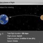Mars 500 al via la simulazione di una missione completa su Marte